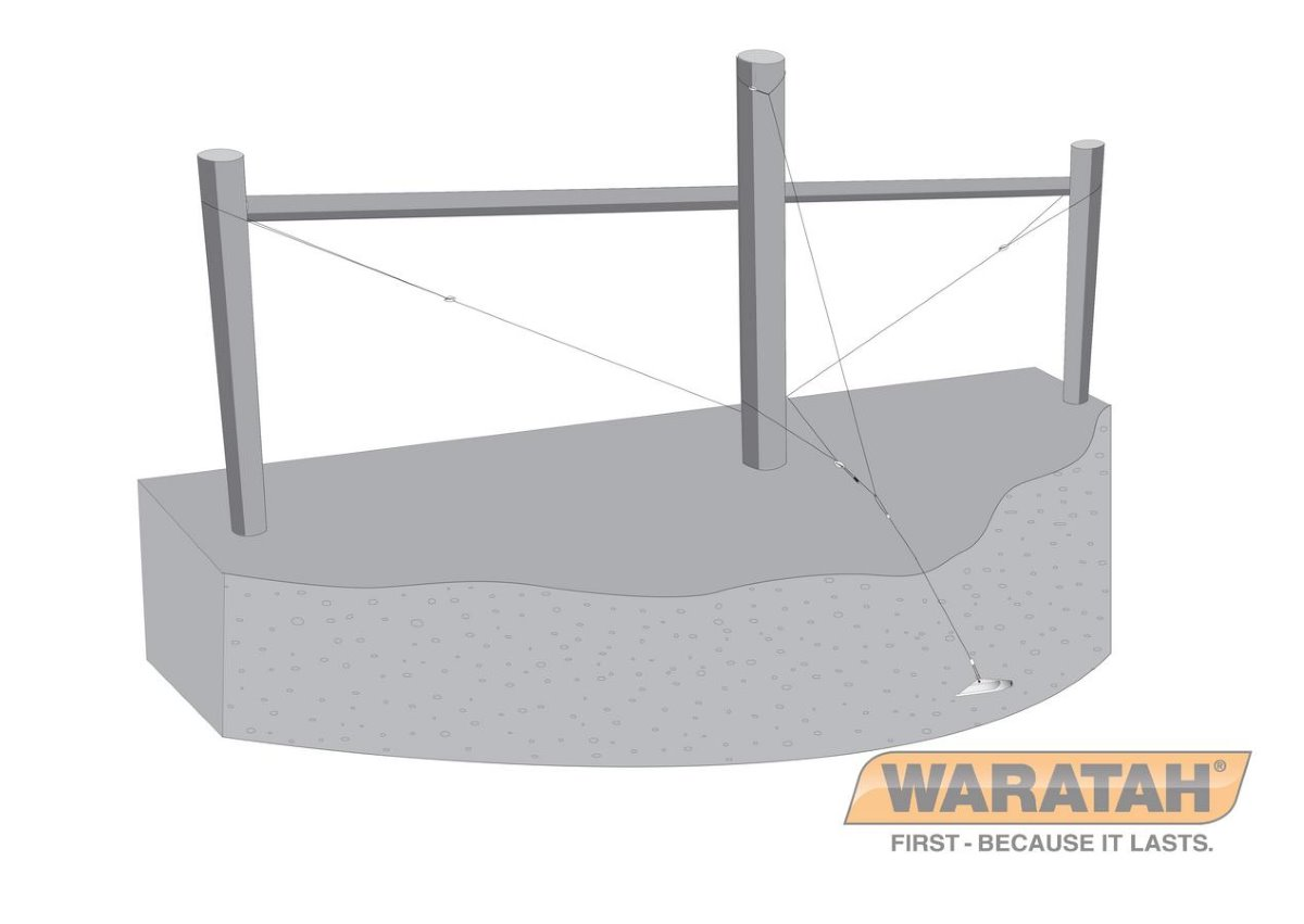 Ground anchor kit | Waratah Joiners